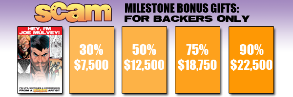 Milestones_Tracking_10